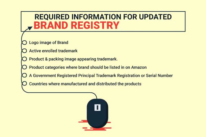 brand registration amazon